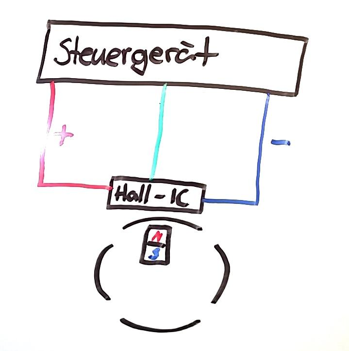 Hallsensor