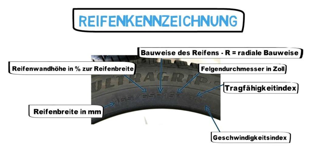 Reifenbezeichnungen