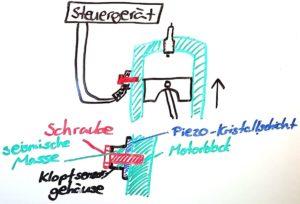 Klopfsensor KFZ-Schule