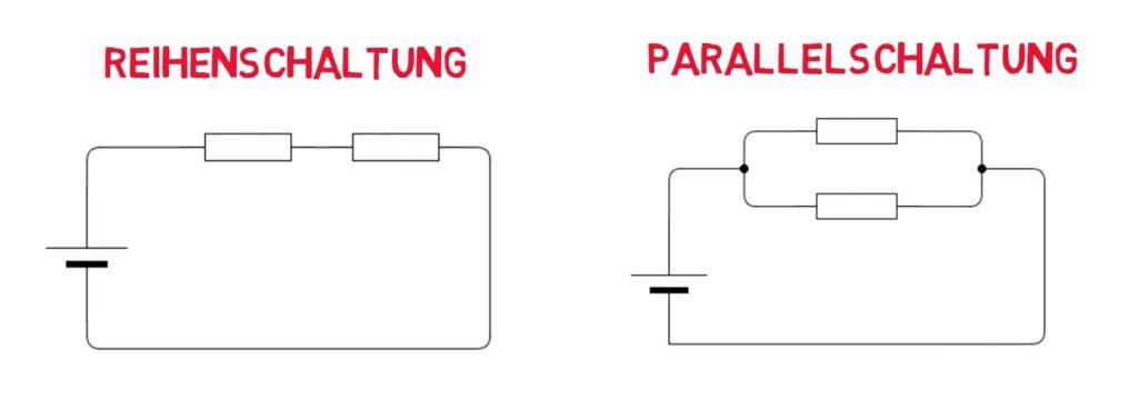 Reihenschatung und Parallelschaltung